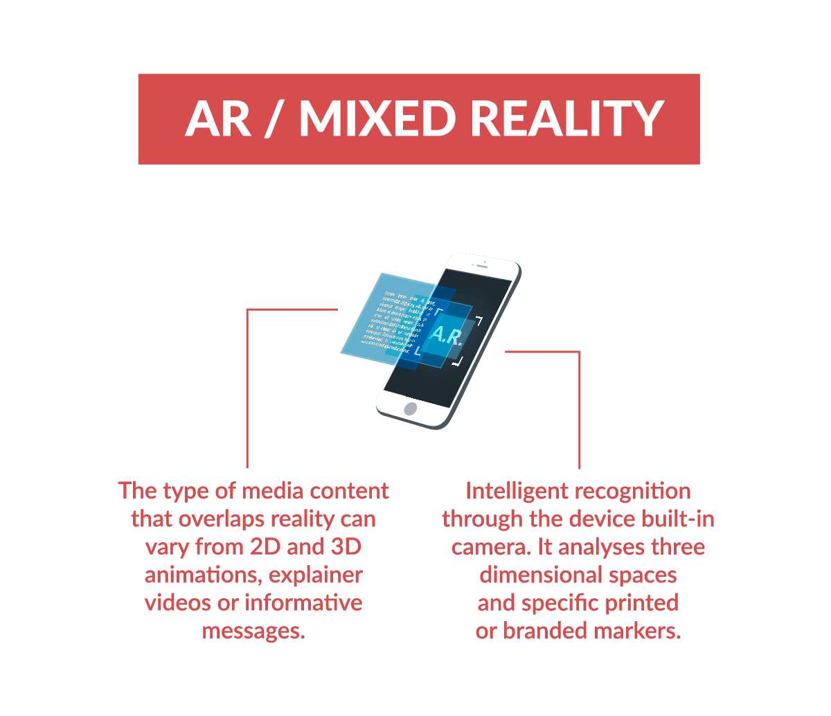 AR/Mixed Reality