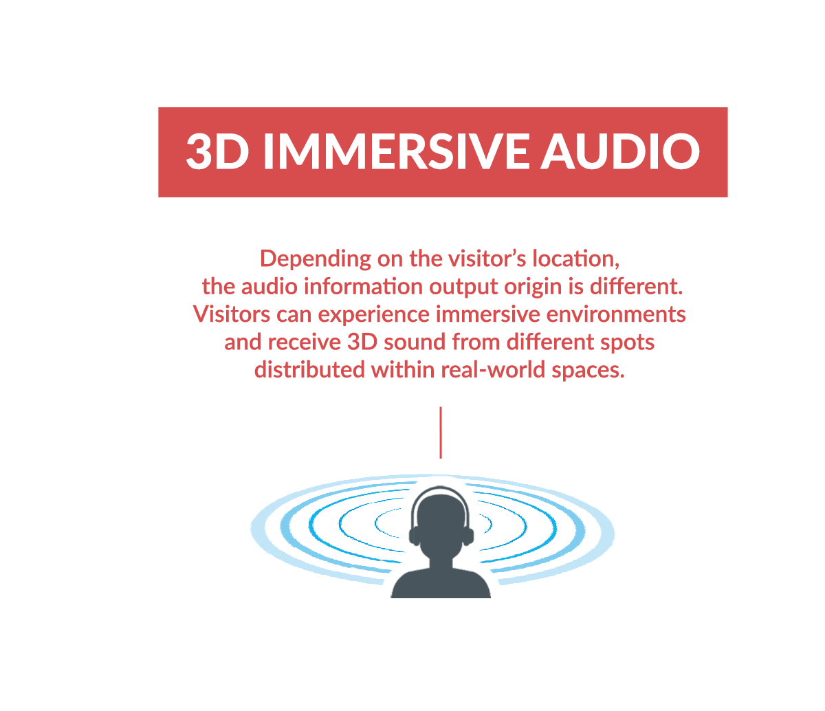 3d Immersive Audio